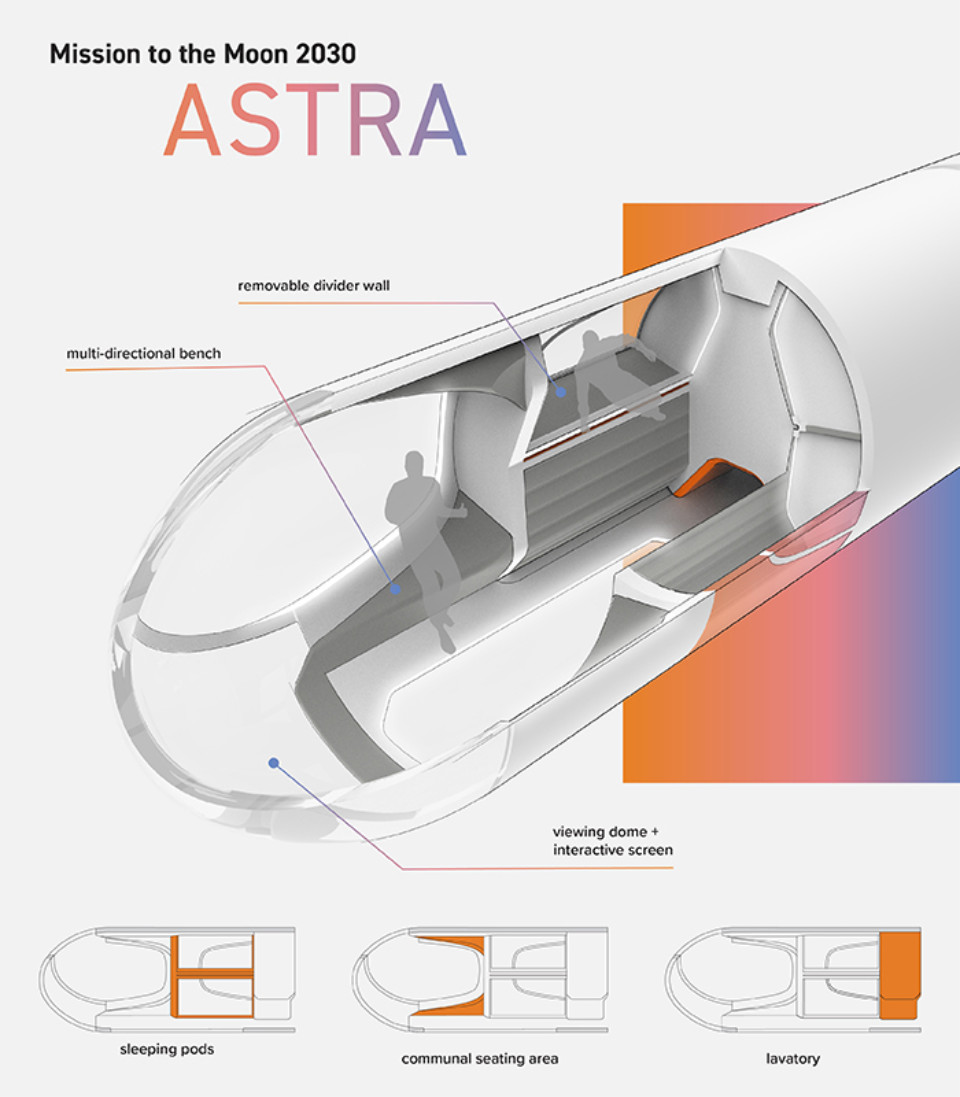 Ad Astra Show Website Cross Section 01
